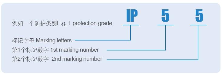 仿威圖機柜仿威圖IP防護說明